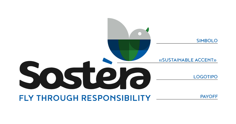 Sostera, marchio completo, simbolo, sustainable accent, logotipo, payoff